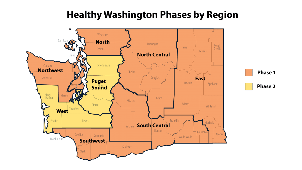 CountyMapbyPhase_Healthy Washington Phases by Region