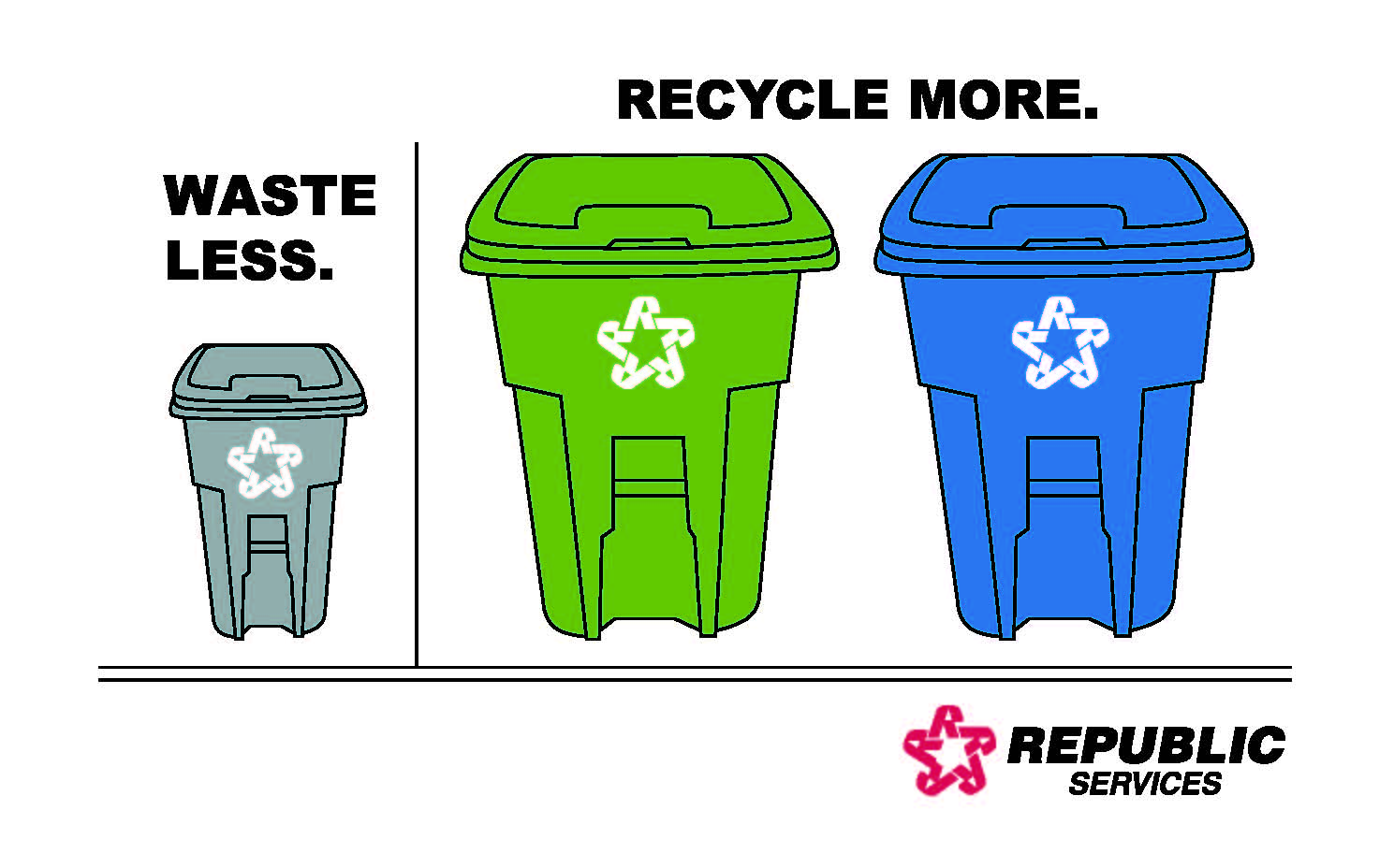 waste less, recycle more